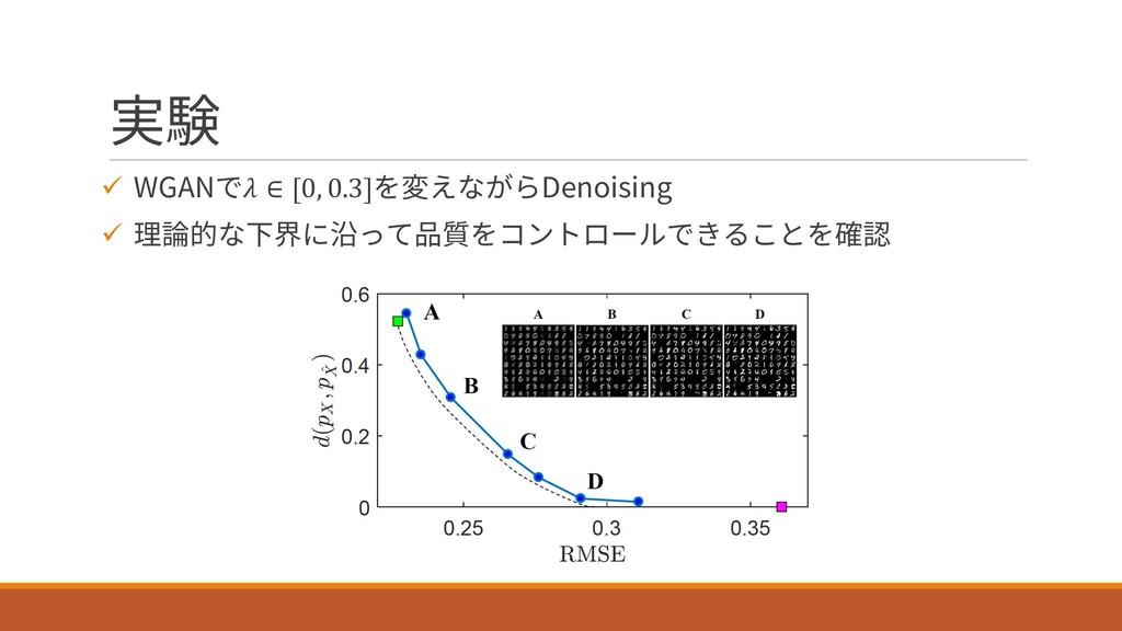 実験 ü WGANで ∈ [0, 0.3]を変えながらDenoising ü 理論的な下界に沿...