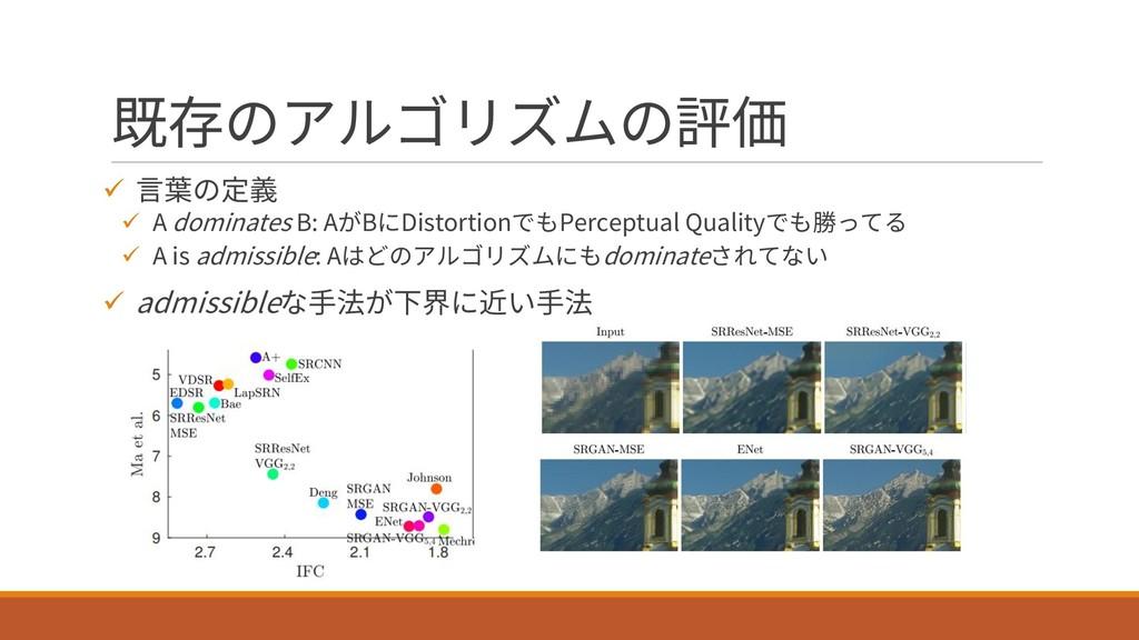 既存のアルゴリズムの評価 ü ⾔葉の定義 ü A dominates B: AがBにDisto...