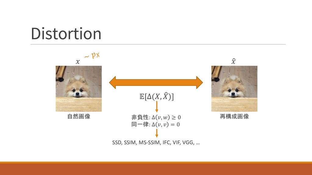 Distortion [Δ(, ) )] SSD, SSIM, MS-SSIM, IFC, V...