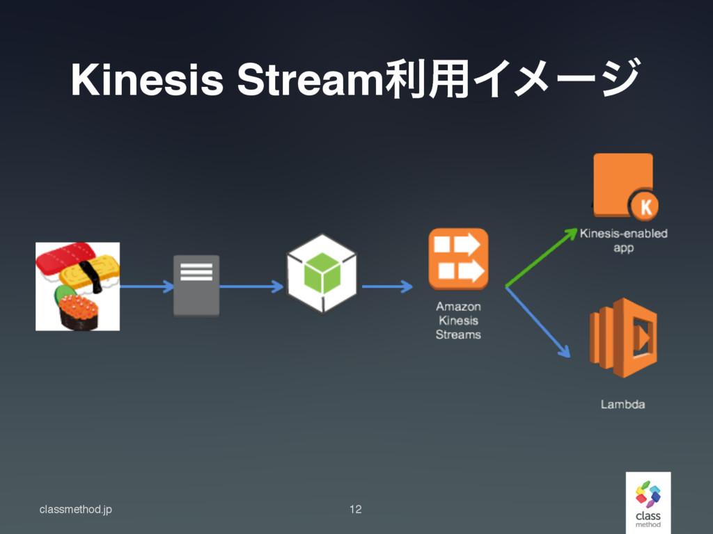 classmethod.jp Kinesis Streamར༻Πϝʔδ 12