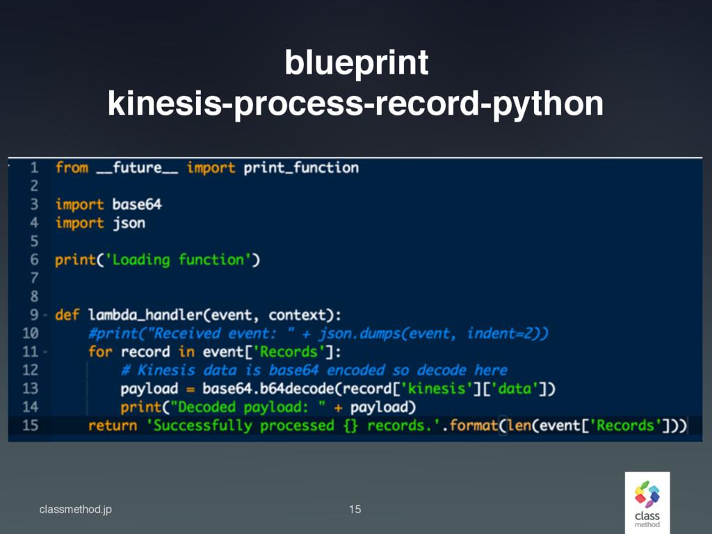 classmethod.jp blueprint kinesis-process-record...