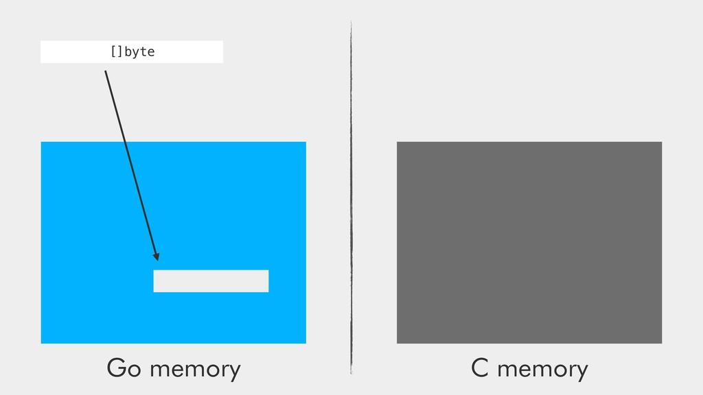 Go memory C memory []byte