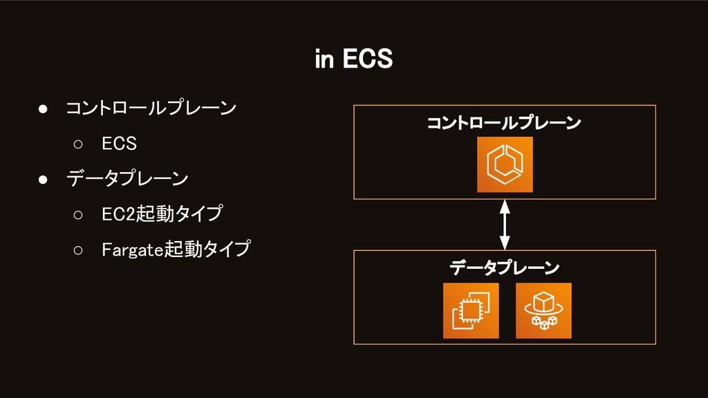 in ECS ● コントロールプレーン ○ ECS ● データプレーン ○ EC2起動...