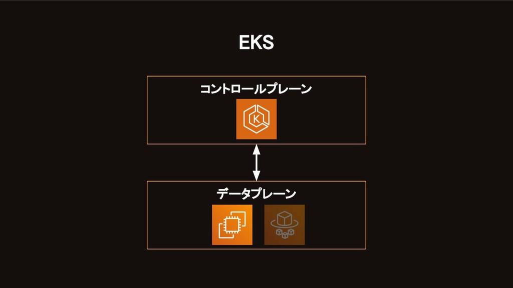 コントロールプレーン EKS データプレーン