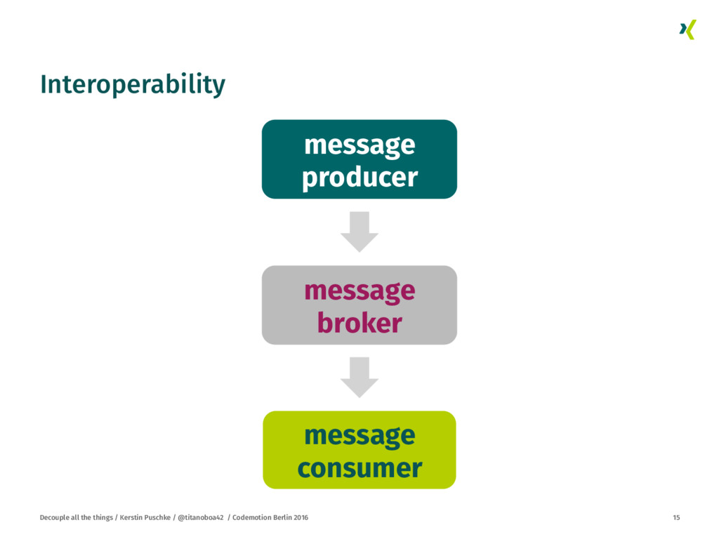 Interoperability