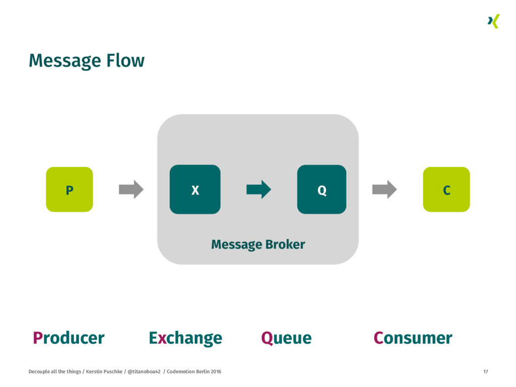 Message Flow