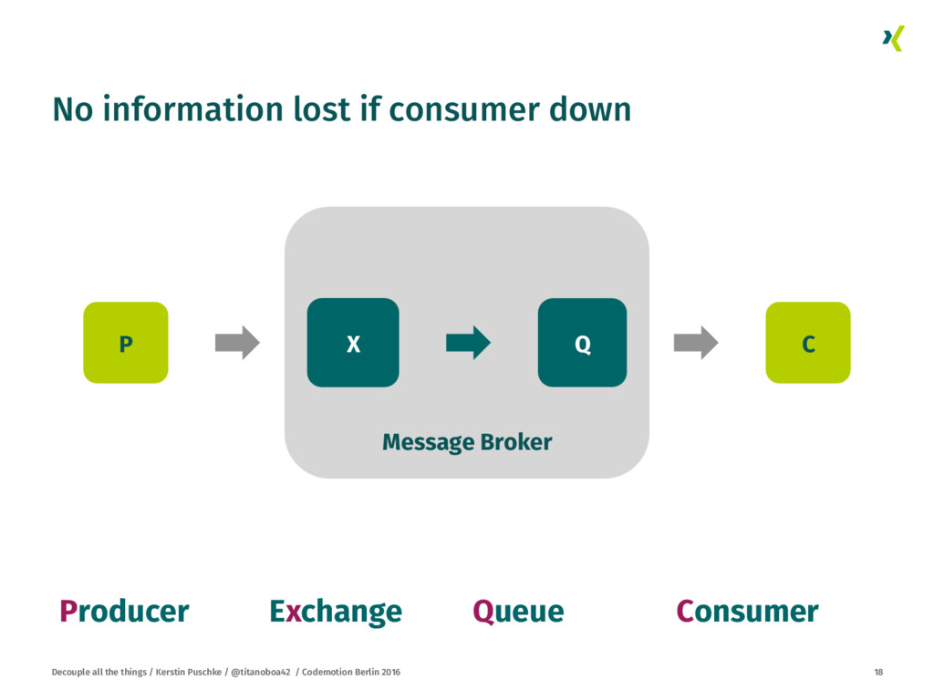 No information lost if consumer down