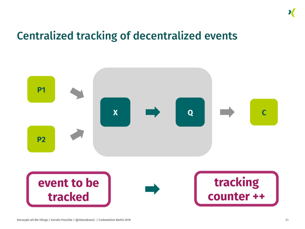 Centralized tracking of decentralized events