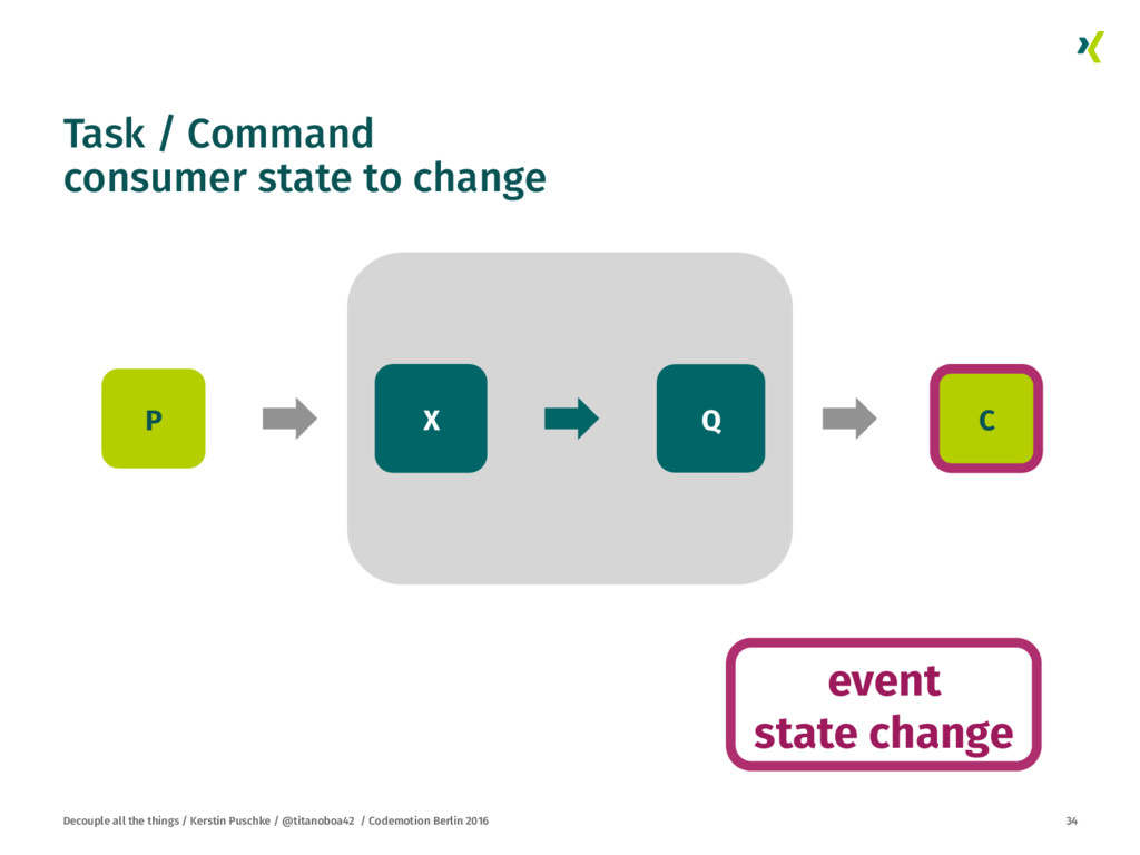 Task / Command consumer state to change