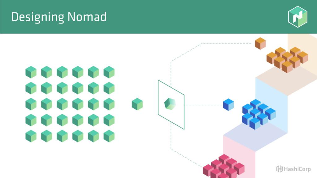Designing Nomad