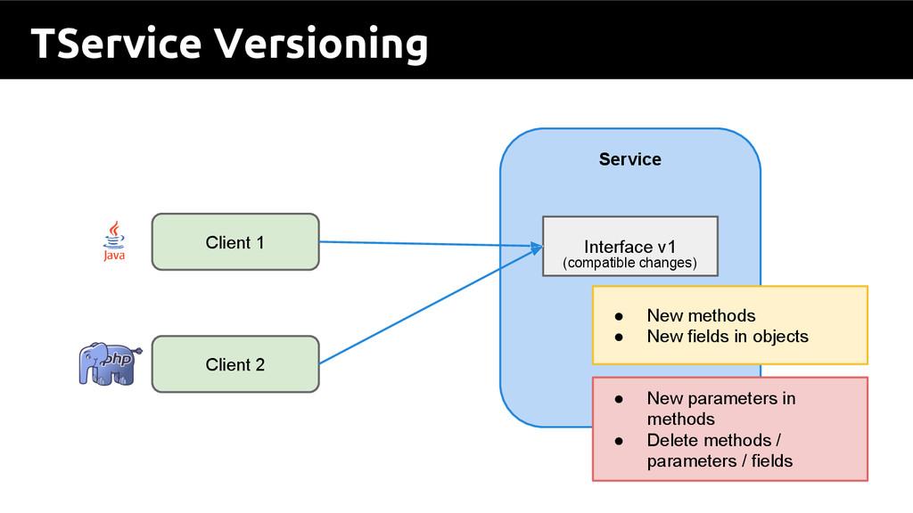 TService Versioning Interface v1 Service Client...