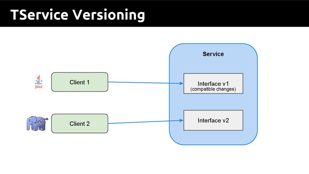 TService Versioning Interface v1 Service Interf...