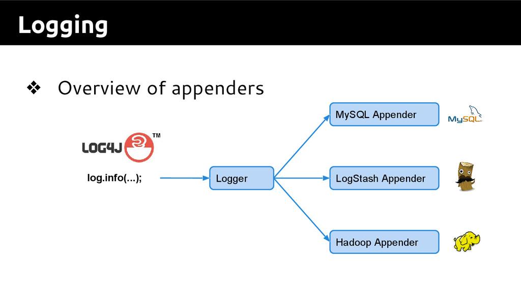 ❖ Overview of appenders Logging log.info(...); ...