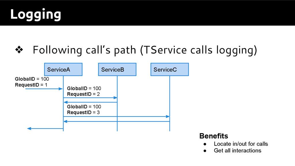 ❖ Following call's path (TService calls logging...