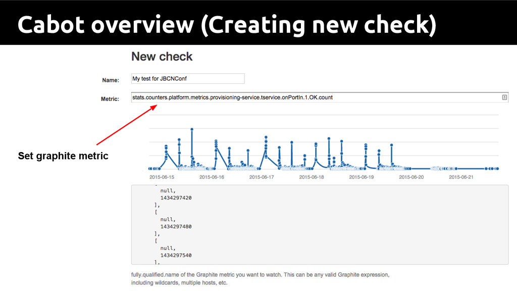 Cabot overview (Creating new check) Set graphit...