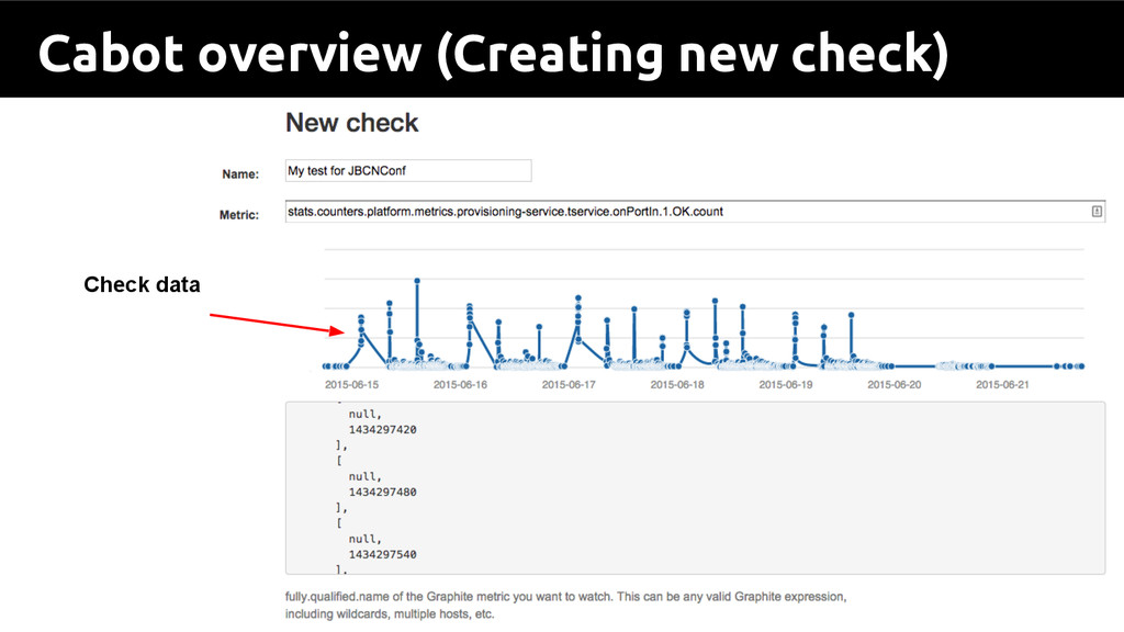 Cabot overview (Creating new check) Check data