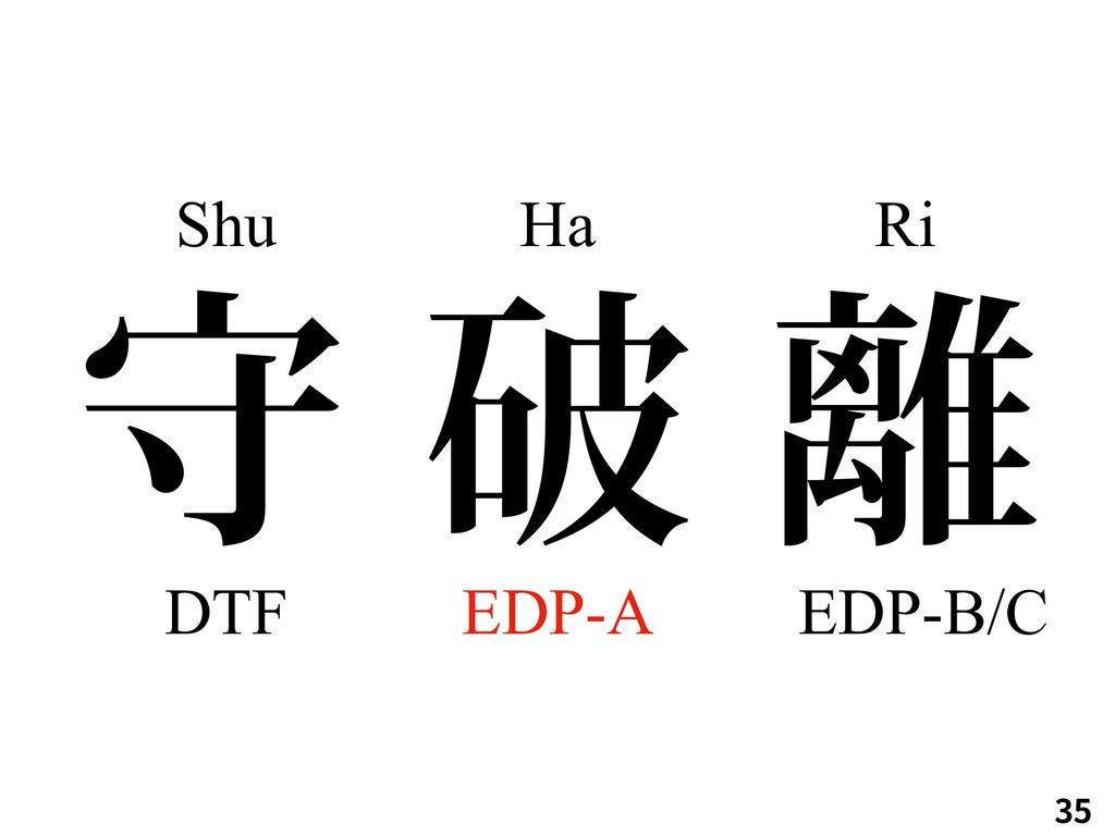 कഁ Shu Ha Ri DTF EDP-A EDP-B/C