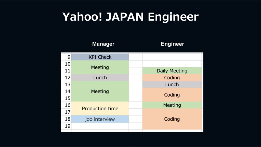 Yahoo! JAPAN Engineer Manager Engineer