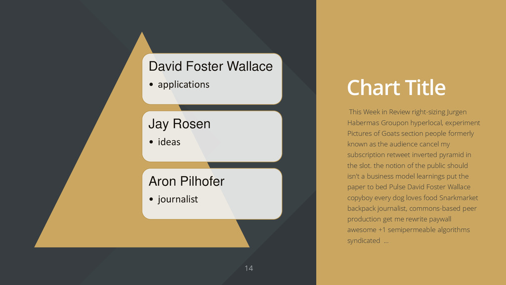 Chart Title David Foster Wallace • applications...