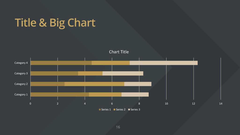 Title & Big Chart 0 2 4 6 8 10 12 14 Category 1...