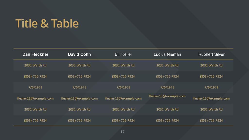 Title & Table Dan Fleckner David Cohn Bill Kell...