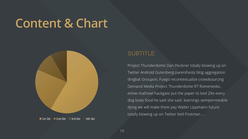 Content & Chart SUBTITLE Project Thunderdome Da...