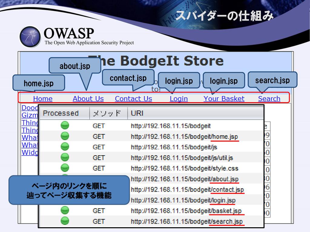スパイダーの仕組み home.jsp about.jsp contact.jsp login....