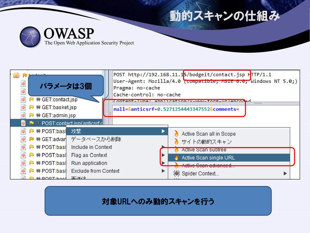 動的スキャンの仕組み 対象URLへのみ動的スキャンを行う パラメータは3個
