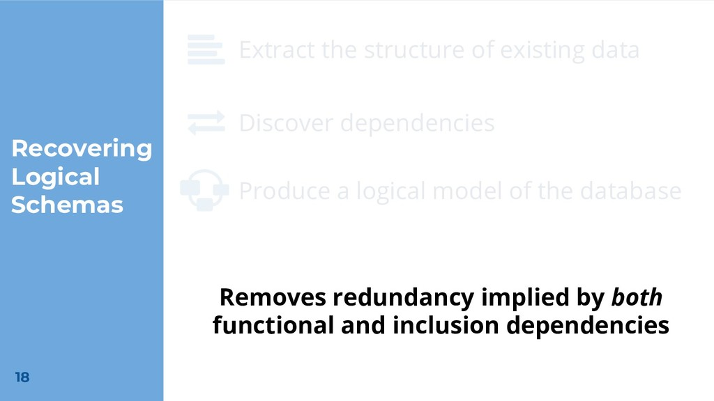 Removes redundancy implied by both functional a...