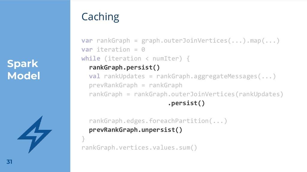 Spark Model Caching var rankGraph = graph.outer...