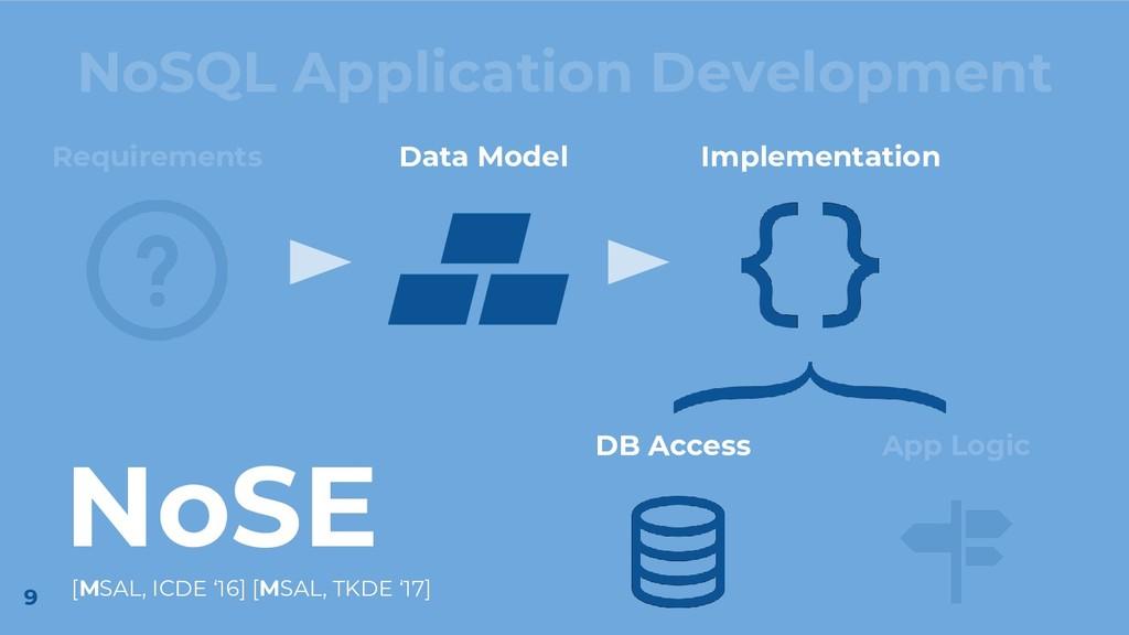 NoSQL Application Development Requirements Impl...