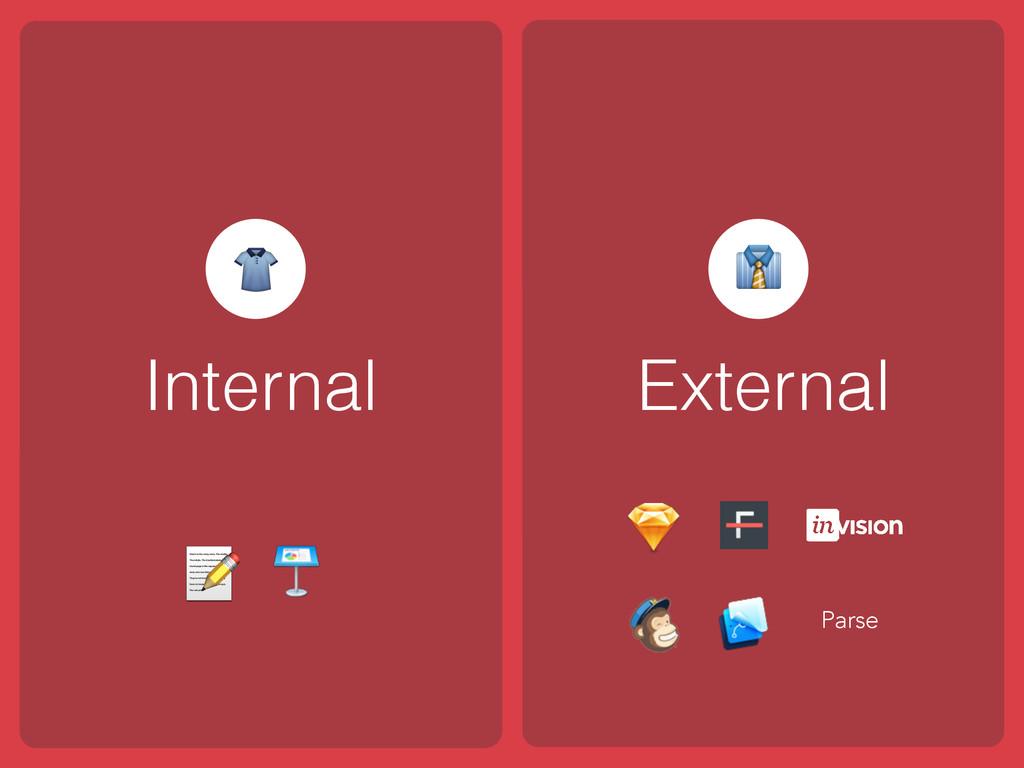 Internal  External   Parse
