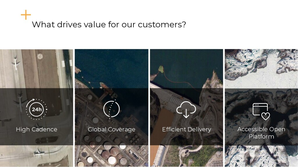 What drives value for our customers? Efficient ...