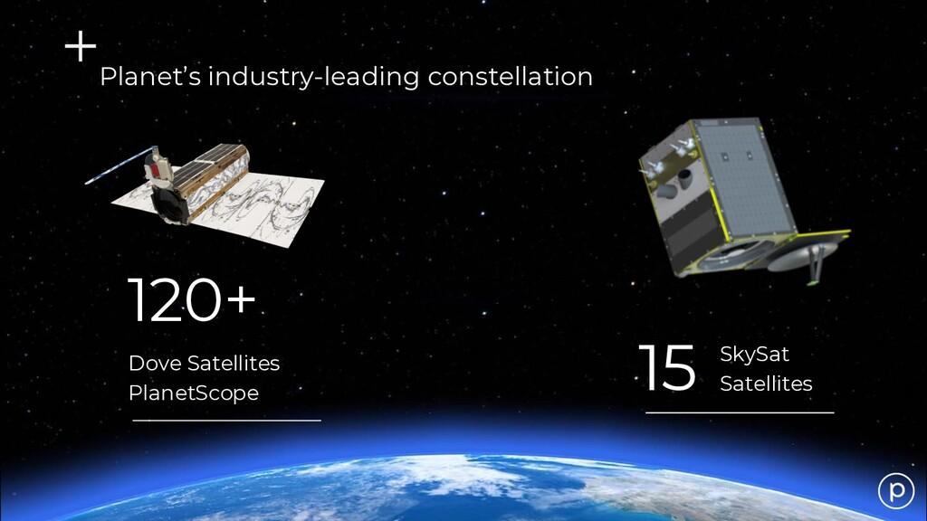 120+ SkySat Satellites 15 Dove Satellites Plane...