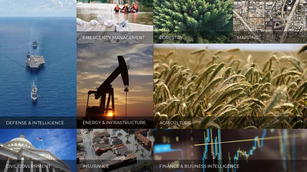 ENERGY & INFRASTRUCTURE DEFENSE & INTELLIGENCE ...