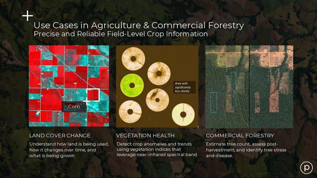 Use Cases in Agriculture & Commercial Forestry ...