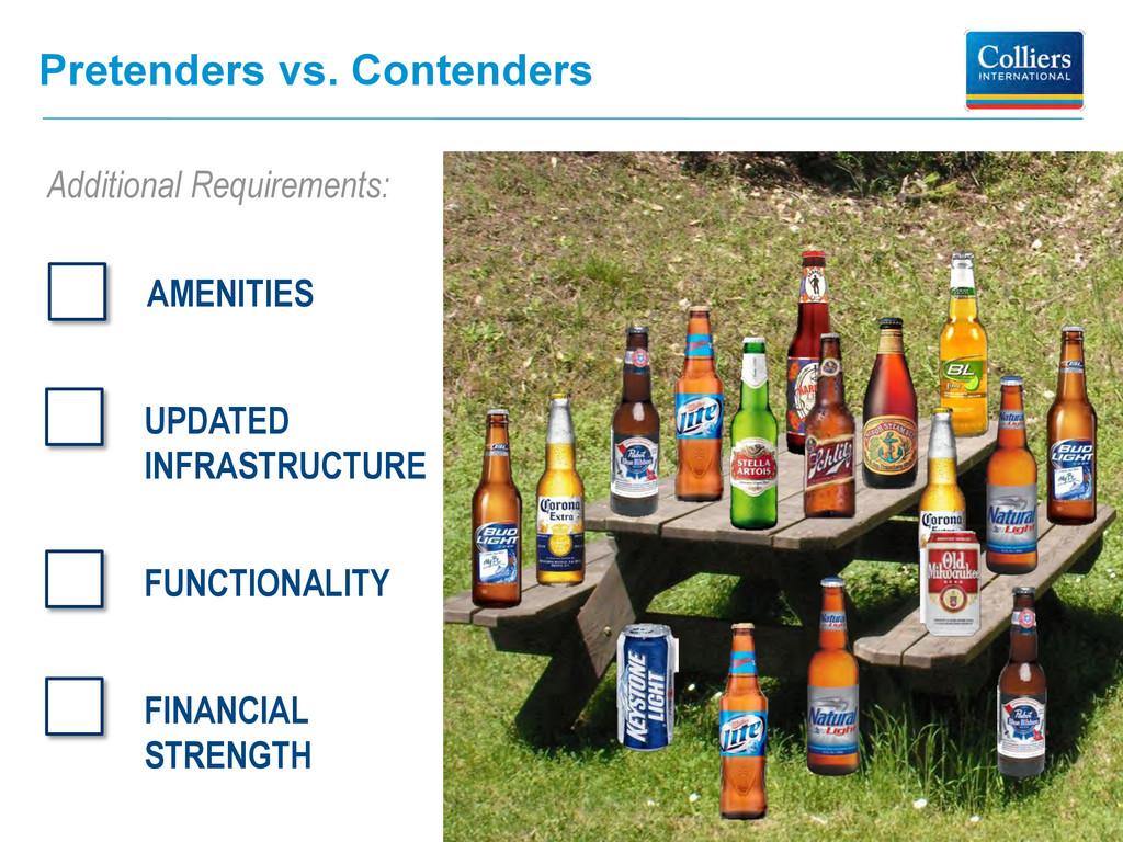 Pretenders vs. Contenders AMENITIES UPDATED INF...