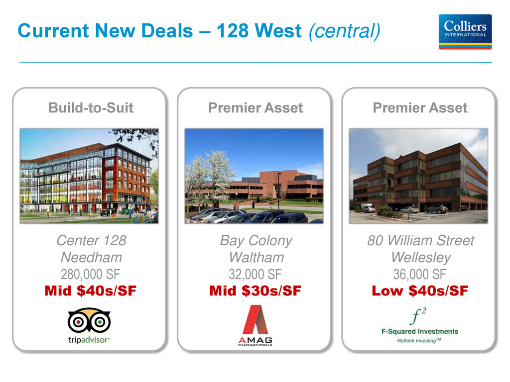80 William Street Wellesley 36,000 SF Low $40s/...