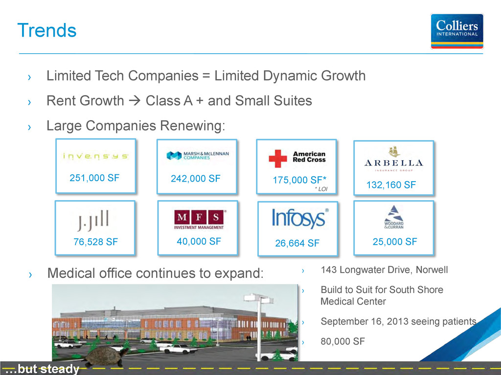 Trends › Limited Tech Companies = Limited Dynam...