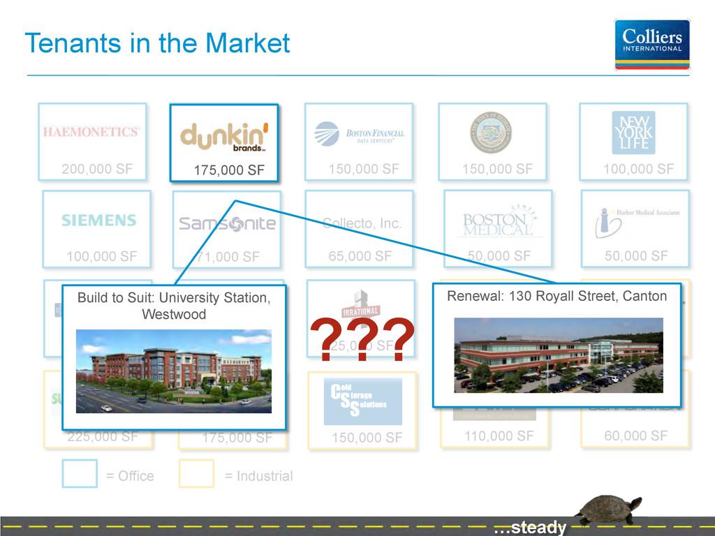 = Office = Industrial Tenants in the Market 200...