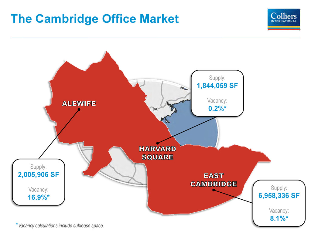 The Cambridge Office Market Supply: 6,958,336 S...
