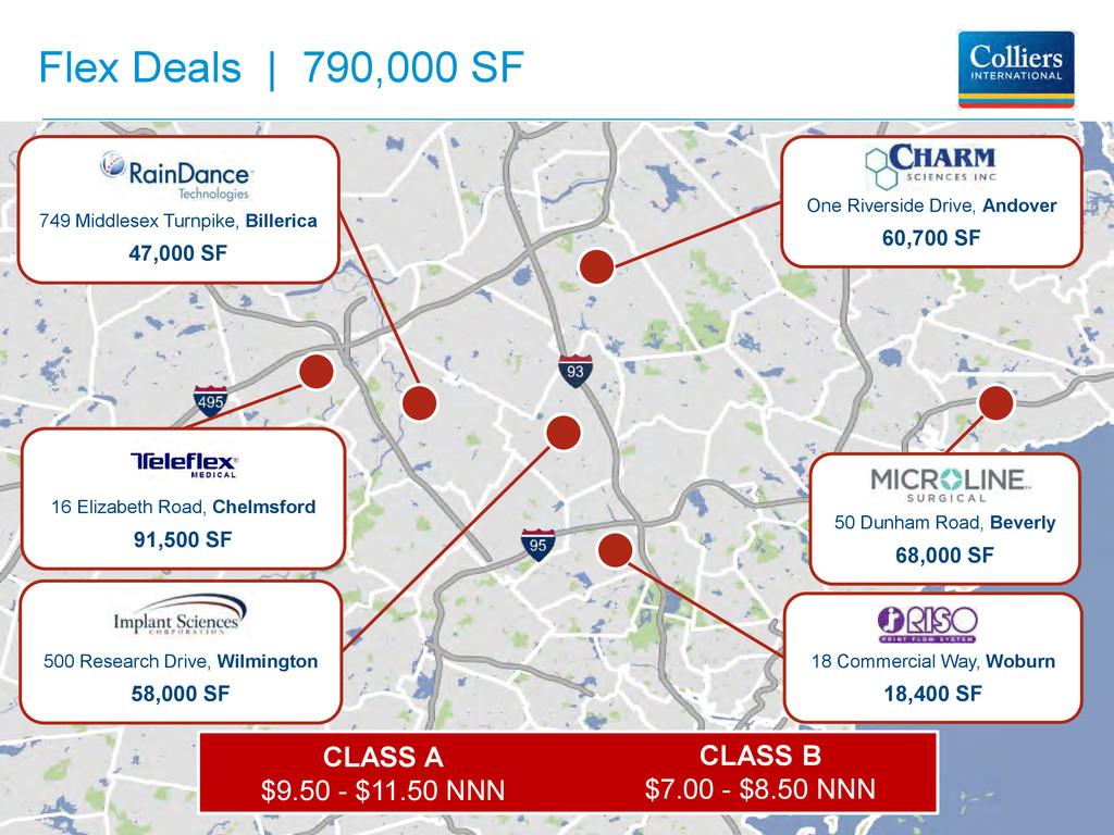 Flex Deals | 790,000 SF 18 Commercial Way, Wobu...