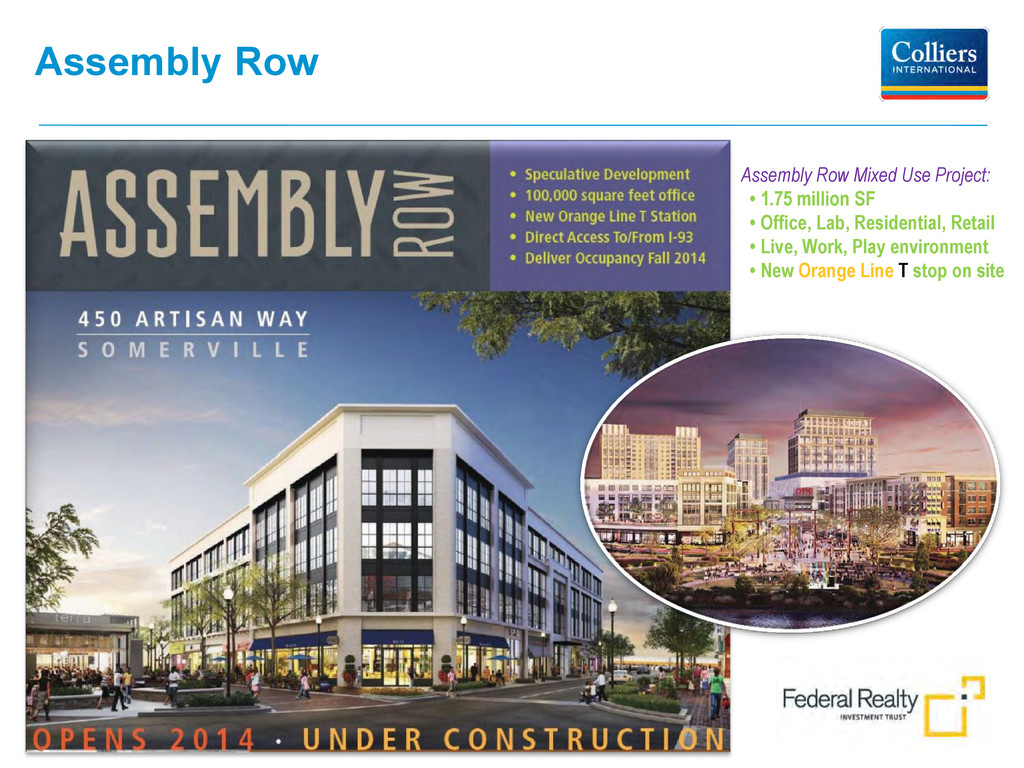 Assembly Row Assembly Row Mixed Use Project: • ...
