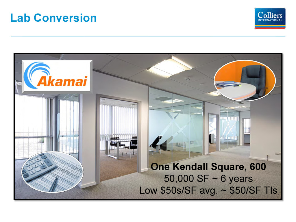 One Kendall Square, 600 50,000 SF ~ 6 years Low...