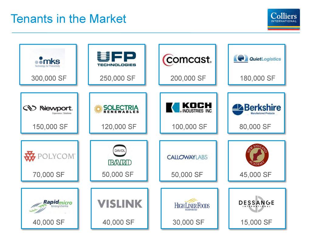 Tenants in the Market 150,000 SF 300,000 SF 70,...
