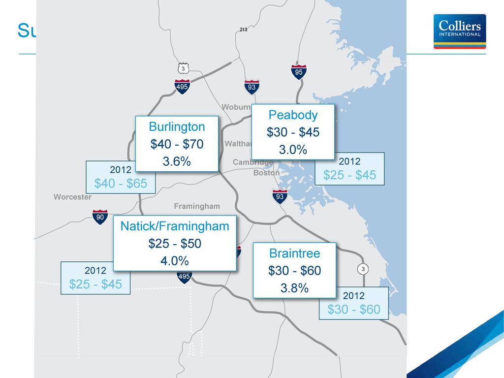 Suburban Non-mall Retail Rents (NNN) 3 213 24 3...