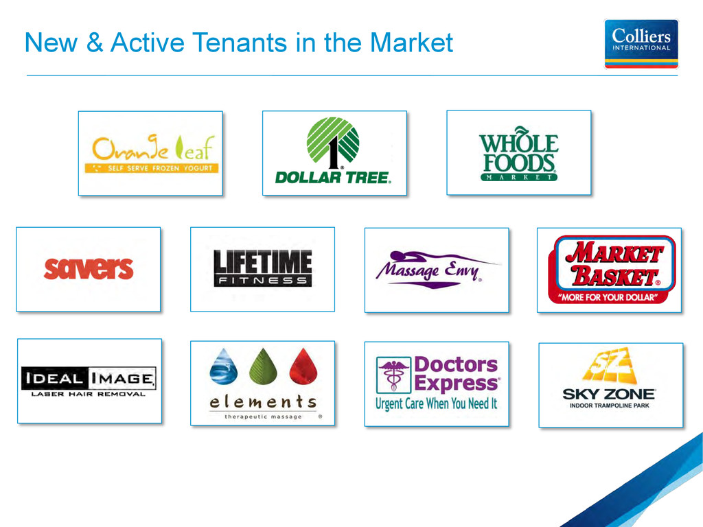 New & Active Tenants in the Market
