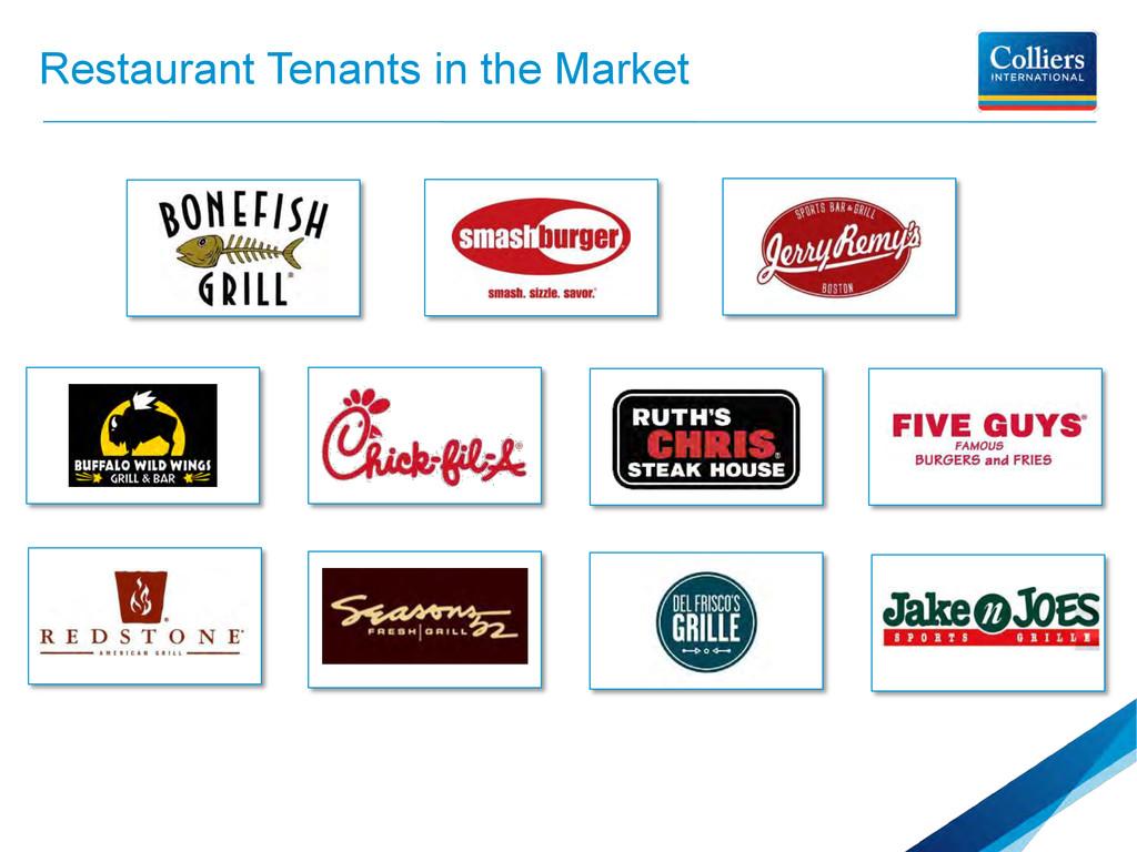 Restaurant Tenants in the Market