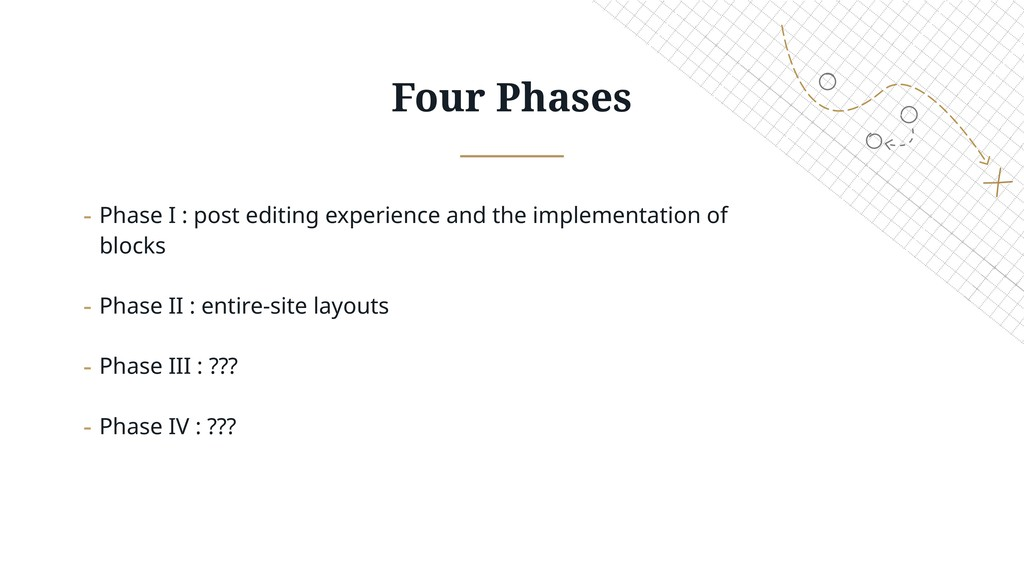 Four Phases - Phase I : post editing experience...