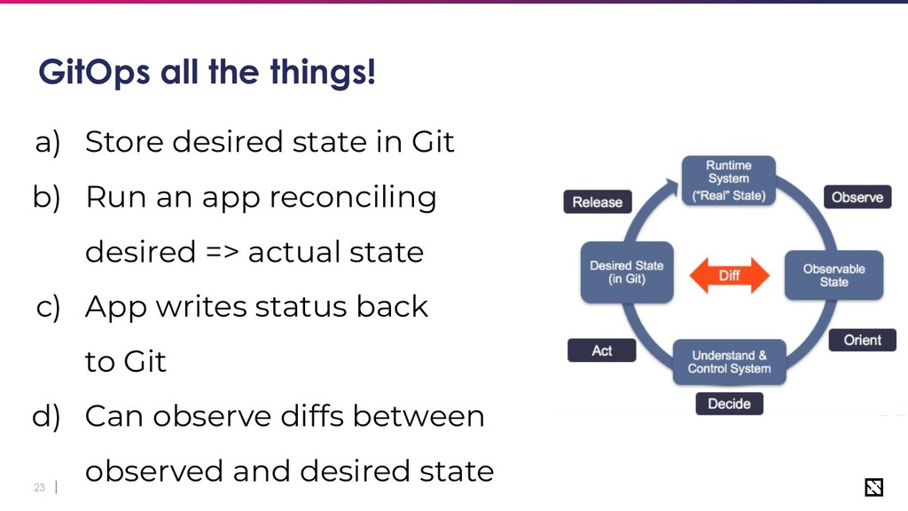 23 GitOps all the things! a) Store desired stat...